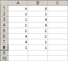 Generating a complex msoffice shape from data points in excel? - VBA
